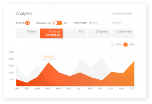 3 Ways to Use Automation in Your Ecommerce Business