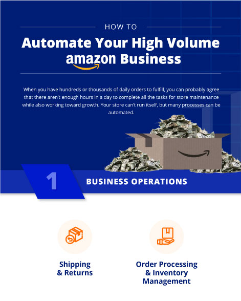 Automating your High-Volume Amazon Business