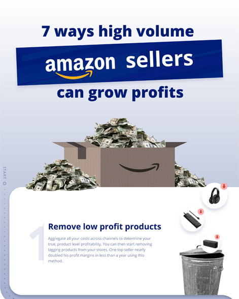 7 Ways High-Volume Amazon Sellers Can Grow Profits
