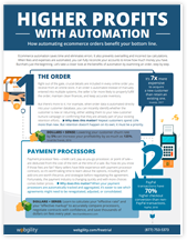 Higher Profits With Automation