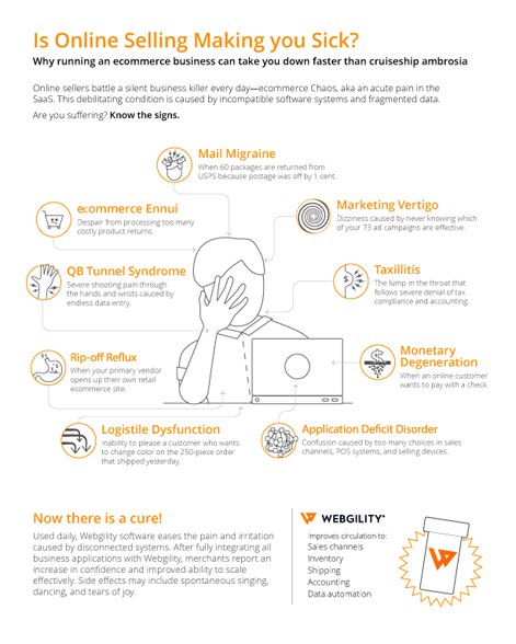Infographic: Is Online Selling Making You Sick?