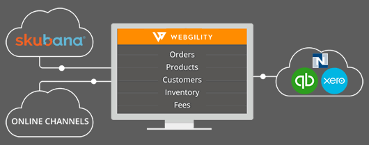 Webgility's Unify for Skubana Enables e-Commerce Sellers to Grow, Not Toil Over Low-value Tasks