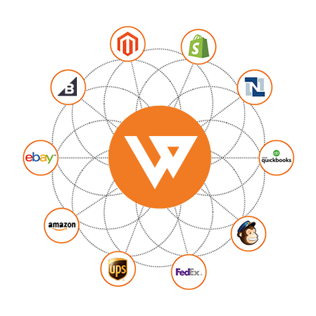 70+ Integrations with You at the Center
