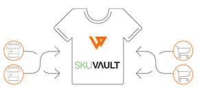 Unify for SkuVault allows you to schedule and post online order data from any sales channel or SkuVault directly into accounting.