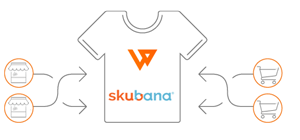Unify Online for Skubana