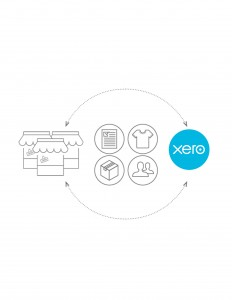 New! Enhanced Unify integration with Xero